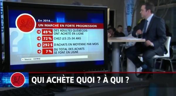 statistique-commerce-electronique-quebecois-2016-rdi-economie